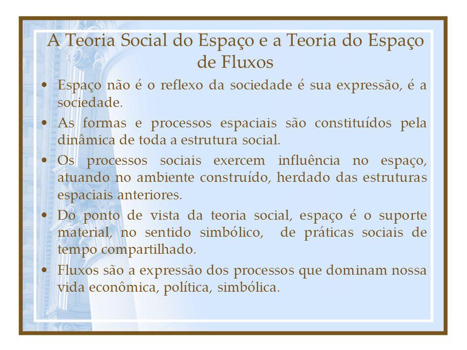 A Teoria Social do Espaço e a Teoria do Espaço de Fluxos Espaço não é o reflexo da sociedade é sua expressão, é a sociedade.