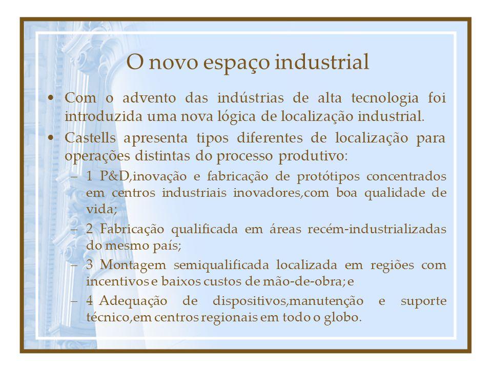 O novo espaço industrial Neste modelo de localização um elemento-chave é o meio de inovação,onde haja um compartilhamento de cultura de trabalho que proporciona a geração de novos conhecimentos,novos processos e novos produtos.