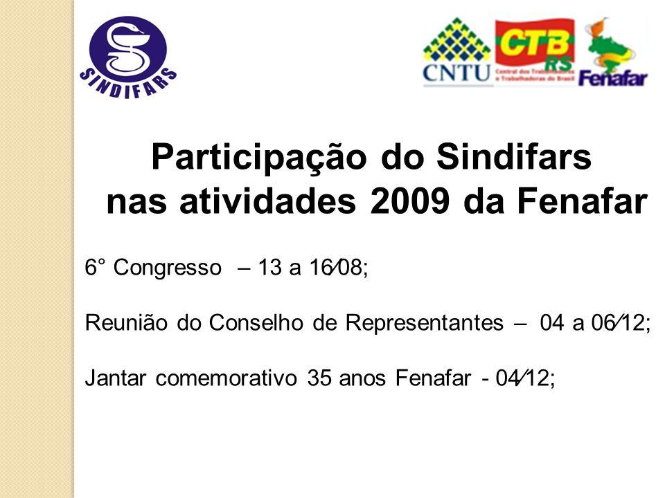 Participação do Sindifars nas atividades 2009 da Fenafar 6° Congresso – 13 a 1608; Reunião do Conselho de Representantes – 04 a 0612; Jantar comemorativo 35 anos Fenafar - 0412;