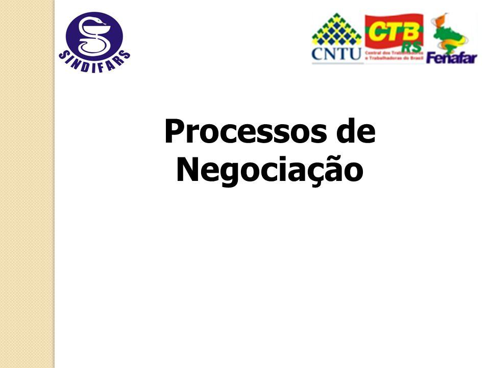 Processos de Negociação