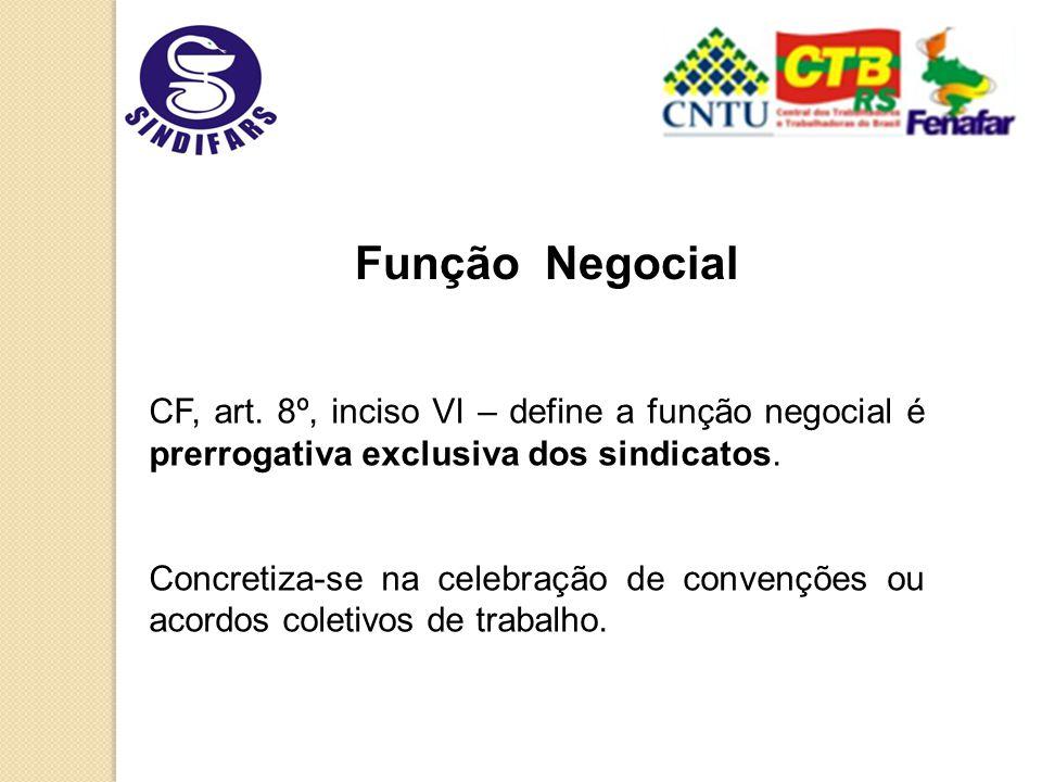Função Negocial CF, art.