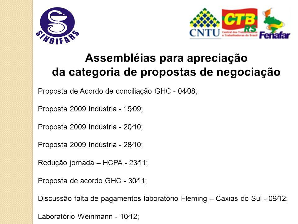 Assembléias para apreciação da categoria de propostas de negociação Proposta de Acordo de conciliação GHC - 0408; Proposta 2009 Indústria - 1509; Proposta 2009 Indústria - 2010; Proposta 2009 Indústria - 2810; Redução jornada – HCPA - 2311; Proposta de acordo GHC - 3011; Discussão falta de pagamentos laboratório Fleming – Caxias do Sul - 0912; Laboratório Weinmann - 1012;