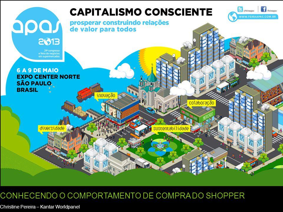© Kantar Worldpanel CONHECENDO O COMPORTAMENTO DE COMPRA DO SHOPPER Christine Pereira – Kantar Worldpanel
