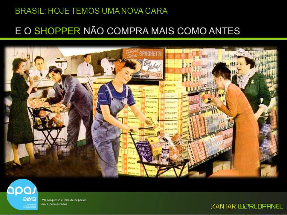 © Kantar Worldpanel BRASIL: HOJE TEMOS UMA NOVA CARA EM 45 ANOS, O BRASIL DEIXOU A CONDIÇÃO DE PAÍS AGRÁRIO E SE TRANSFORMOU EM UMA NAÇÃO EMERGENTE PIB (em reais) 4,1 623 bilhões Trilhões 19672012 INFLAÇÃO (IGP-DI ao ano) 25 % 5%5% 1967 2012 População Urbana 84% População Urbana 52% 86 milhões 194 milhões 2012 1967 2012 FROTA NACIONAL DE VEÍCULOS AUTO 2,4 milhões 74,7 milhões 20121967 EXPECTATIVA DE VIDA 4873,4 anos 1967 2012 6,3 filhos 1,9 filhos TAXA DE FECUNDIDADE (filhos por mulher) 19672012 43% 99% Residências com energia ENERGIA POPULAÇÃO (1) Valor atualizado para reais de 2011 (2) 2011 (3) Projeção (4) 2010 (5) 1960 Fontes: Ipeadata, IBGE, Inep, Dnit, Denatran, Empresa de Pesquisa Energética, TSE e Receita Federal (2) (1) (2) (4) (5) (4)
