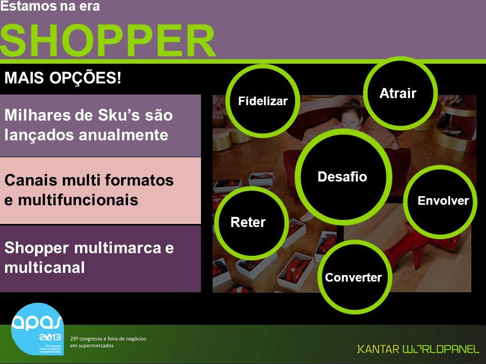 © Kantar Worldpanel QUAIS TENDÊNCIAS TÊM DITADO O COMPORTAMENTO DO SHOPPER.