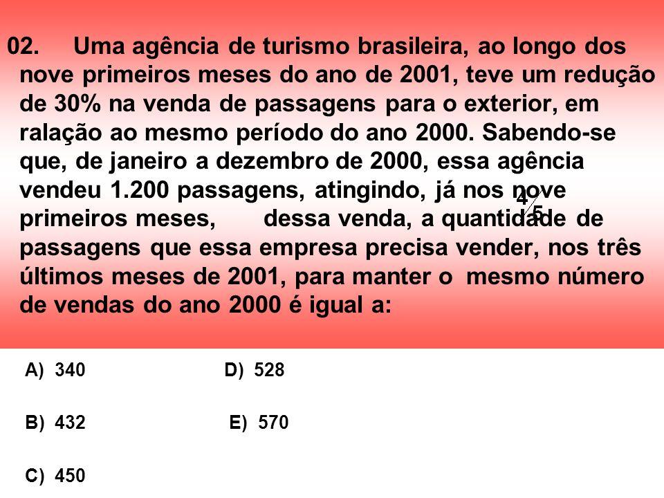 02.Uma agência de turismo brasileira, ao longo dos nove primeiros meses do ano de 2001, teve um redução de 30% na venda de passagens para o exterior,