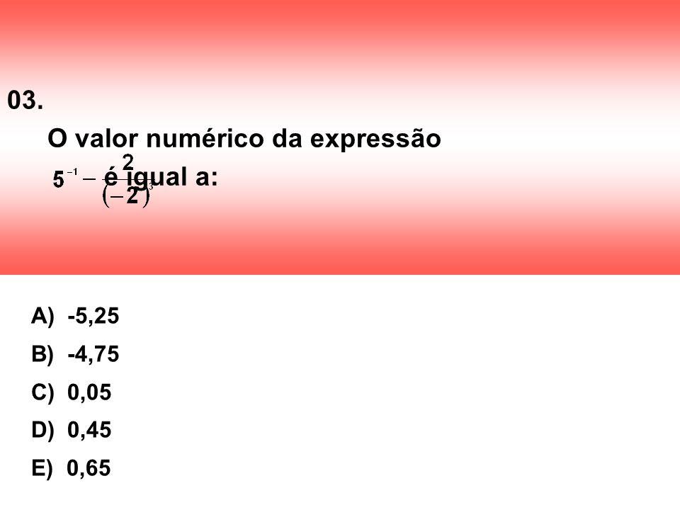 14.Se a função exponencial f: R R definida pela equação f(x)= a x é tal que seu gráfico passa pelo ponto (-2, 8), então: A) B) C) D) f(2).f(-2) = -1 E)