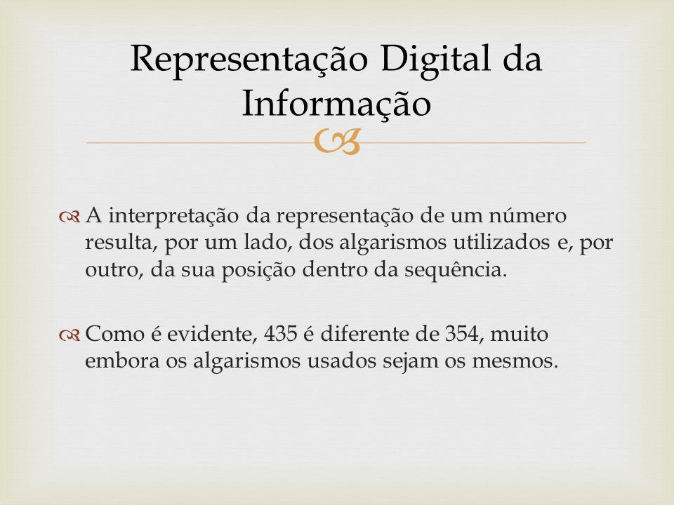 435 = 400 + 30 + 5 = 4 × 100 + 3 × 10 + 5 (1.1) ou, explicitando as potências de 10 envolvidas: 435 = 4 × 10 2 + 3 × 10 1 + 5 × 10 0 (1.2) Representação Digital da Informação