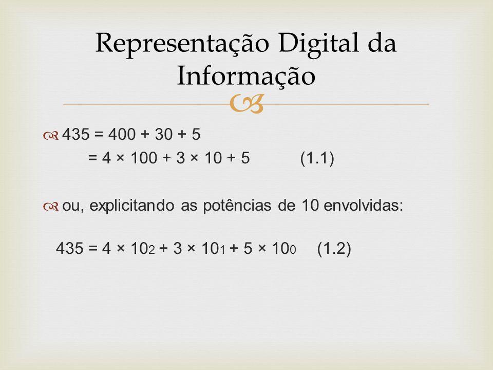 O número 435 diz-se representado em base 10, uma vez que resulta da soma de sucessivas potências de 10, pesadas cada uma pelo valor do algarismo correspondente de acordo com (1.2).