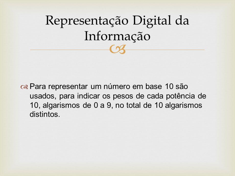 Um número inteiro é, portanto, representado por uma sequência de algarismos, neste caso, algarismos binários ou bits (do inglês, Binary Digit).