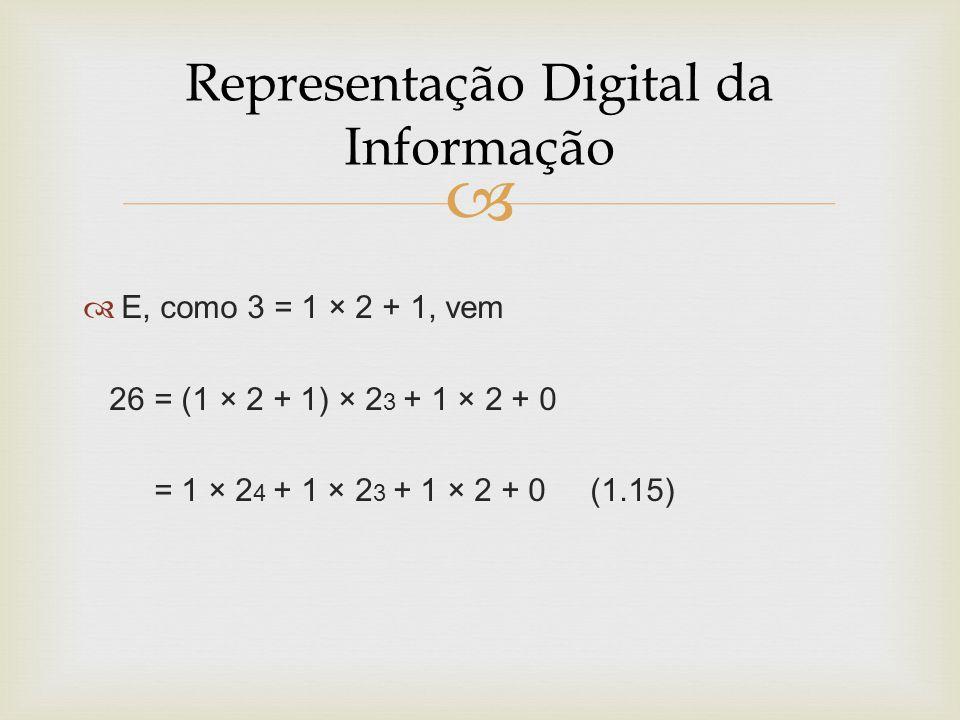 Representando, por fim, explicitamente todas as potências de 2, vem: 26 = 1 × 2 4 + 1 × 2 3 + 0 × 2 2 + 1 × 2 1 + 0 × 2 0 (1.16) É agora fácil ver que o número 26 10 se representa em base 2 por 11010 2.