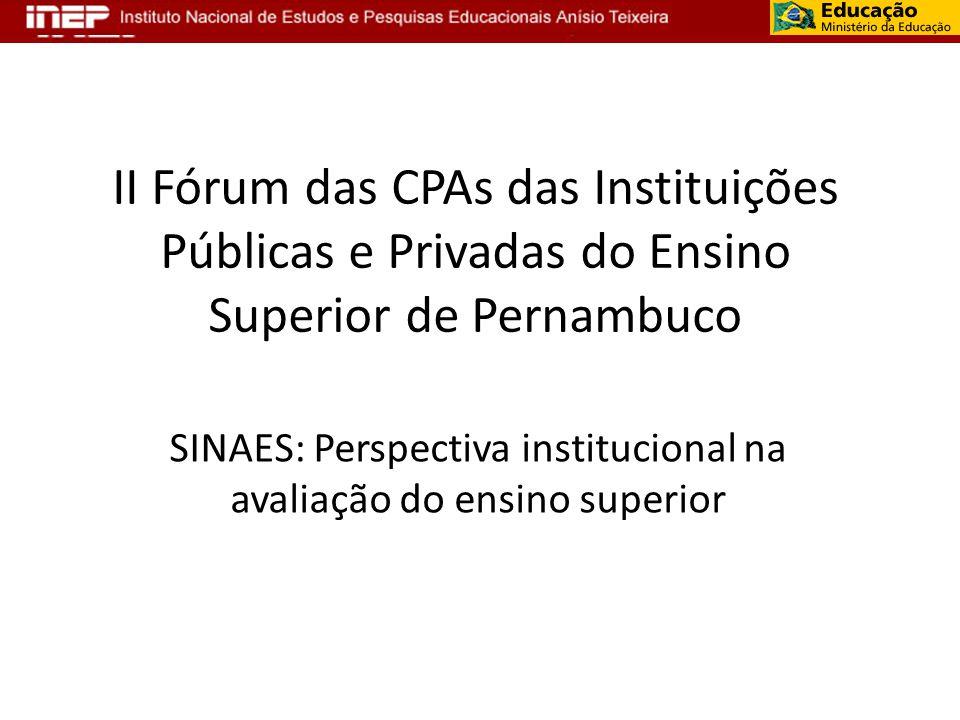 II Fórum das CPAs das Instituições Públicas e Privadas do Ensino Superior de Pernambuco SINAES: Perspectiva institucional na avaliação do ensino super