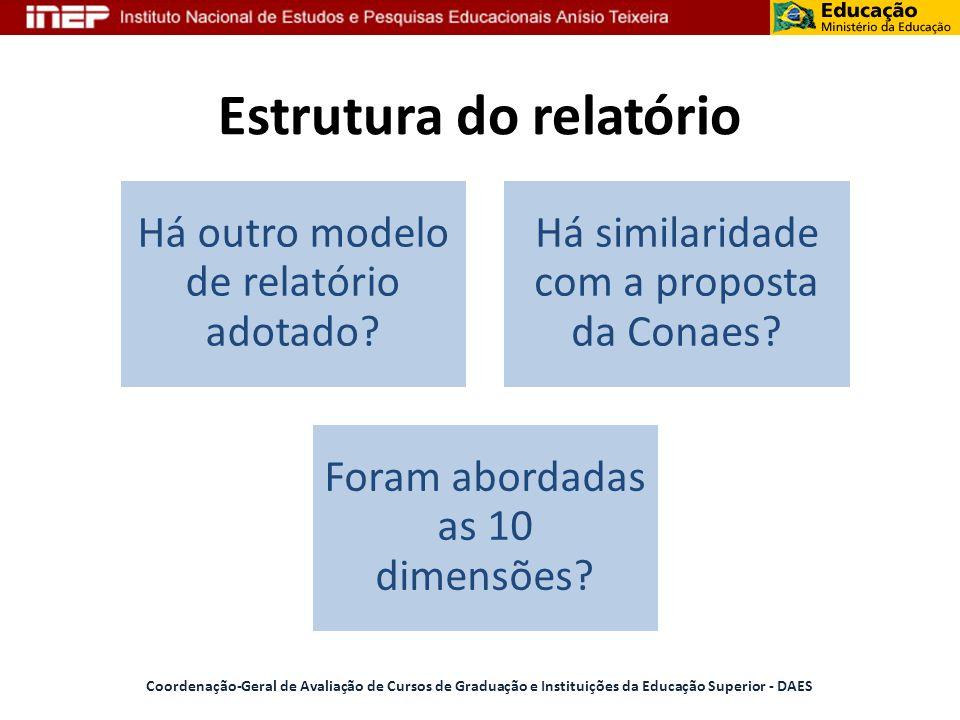 Estrutura do relatório Há outro modelo de relatório adotado? Há similaridade com a proposta da Conaes? Foram abordadas as 10 dimensões? Coordenação-Ge