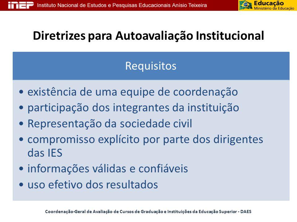 Diretrizes para Autoavaliação Institucional Coordenação-Geral de Avaliação de Cursos de Graduação e Instituições da Educação Superior - DAES Requisito
