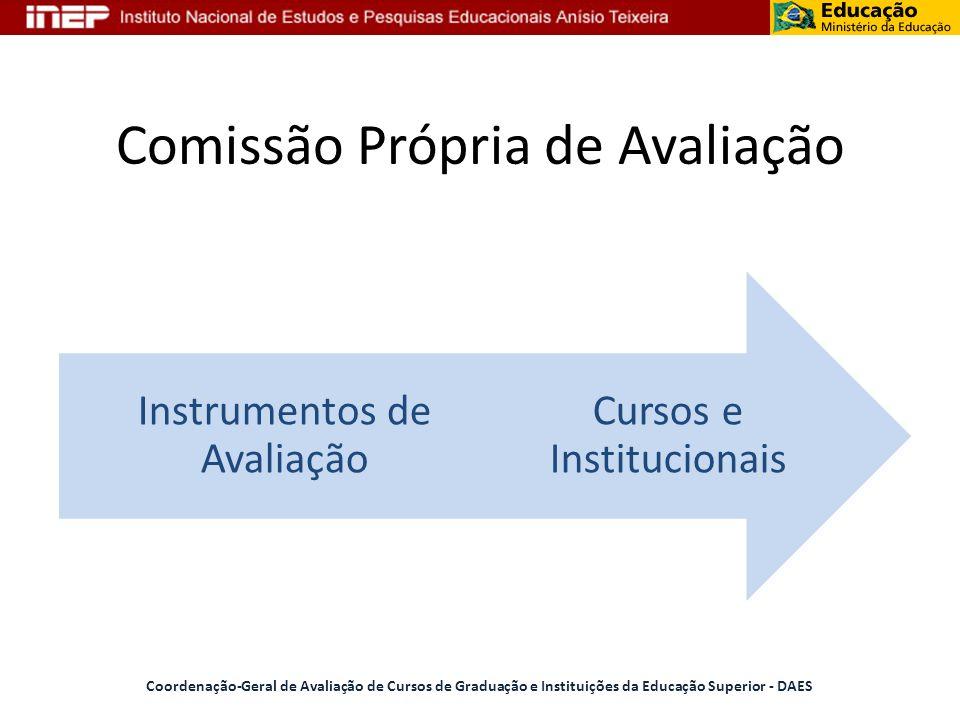 Comissão Própria de Avaliação Cursos e Institucionais Instrumentos de Avaliação Coordenação-Geral de Avaliação de Cursos de Graduação e Instituições d