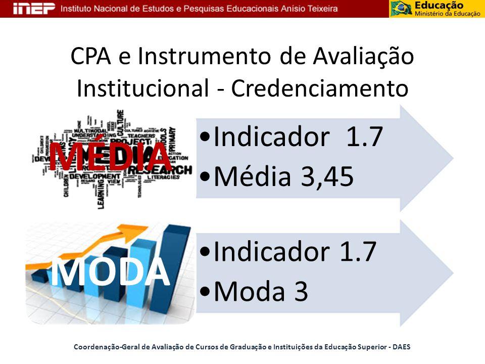CPA e Instrumento de Avaliação Institucional - Credenciamento Coordenação-Geral de Avaliação de Cursos de Graduação e Instituições da Educação Superio