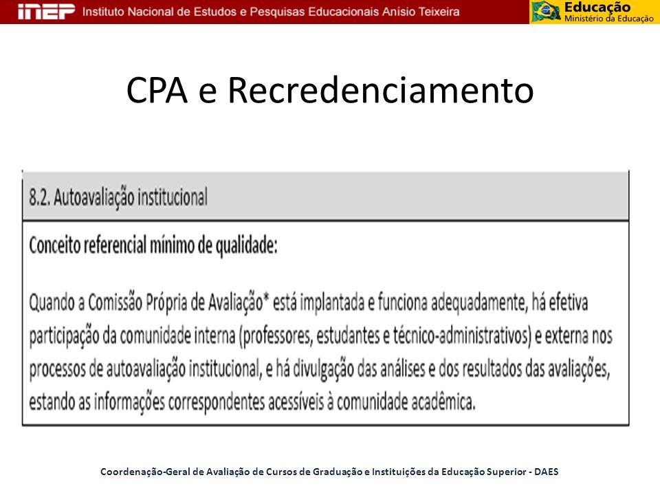CPA e Recredenciamento Coordenação-Geral de Avaliação de Cursos de Graduação e Instituições da Educação Superior - DAES