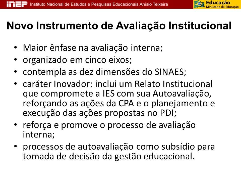 Novo Instrumento de Avaliação Institucional Maior ênfase na avaliação interna; organizado em cinco eixos; contempla as dez dimensões do SINAES; caráte