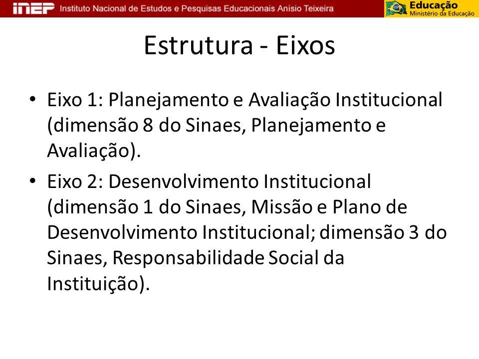 Estrutura - Eixos Eixo 1: Planejamento e Avaliação Institucional (dimensão 8 do Sinaes, Planejamento e Avaliação). Eixo 2: Desenvolvimento Institucion