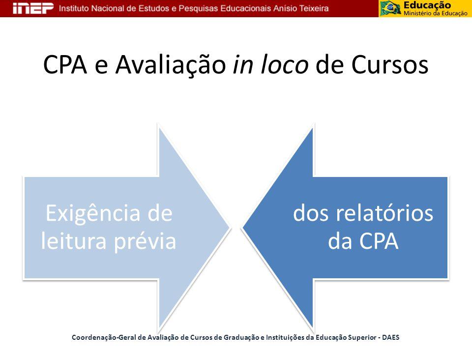 CPA e Avaliação in loco de Cursos Coordenação-Geral de Avaliação de Cursos de Graduação e Instituições da Educação Superior - DAES Exigência de leitur
