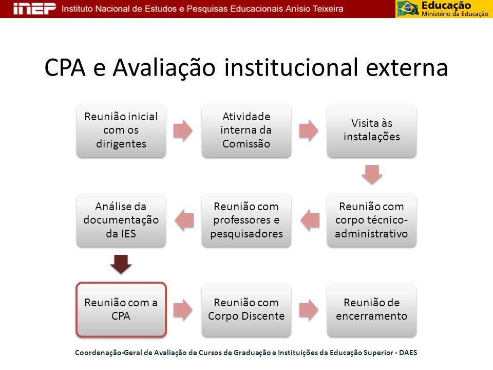 CPA e Avaliação institucional externa Coordenação-Geral de Avaliação de Cursos de Graduação e Instituições da Educação Superior - DAES Reunião inicial