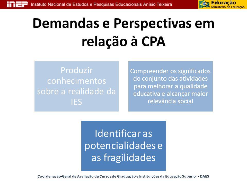 Demandas e Perspectivas em relação à CPA Coordenação-Geral de Avaliação de Cursos de Graduação e Instituições da Educação Superior - DAES Produzir con