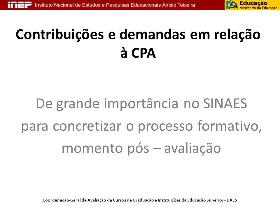Contribuições e demandas em relação à CPA De grande importância no SINAES para concretizar o processo formativo, momento pós – avaliação Coordenação-G