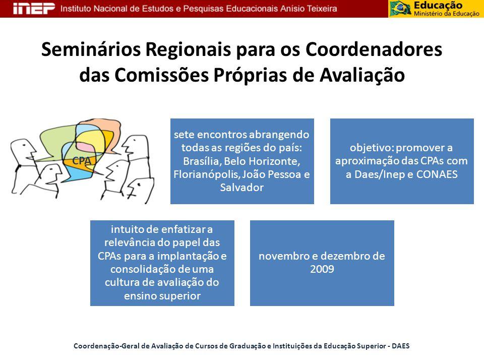Seminários Regionais para os Coordenadores das Comissões Próprias de Avaliação CPA sete encontros abrangendo todas as regiões do país: Brasília, Belo