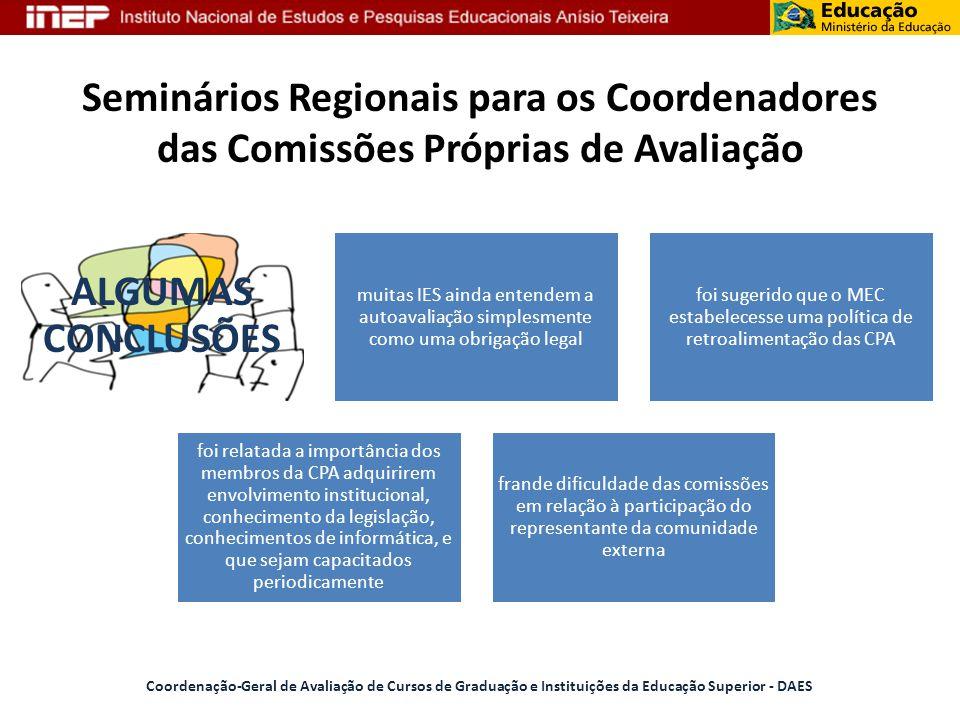 Seminários Regionais para os Coordenadores das Comissões Próprias de Avaliação ALGUMAS CONCLUSÕES muitas IES ainda entendem a autoavaliação simplesmen