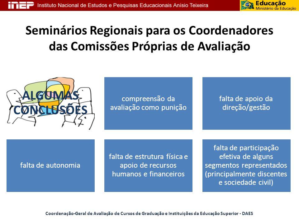 Seminários Regionais para os Coordenadores das Comissões Próprias de Avaliação ALGUMAS CONCLUSÕES compreensão da avaliação como punição falta de apoio