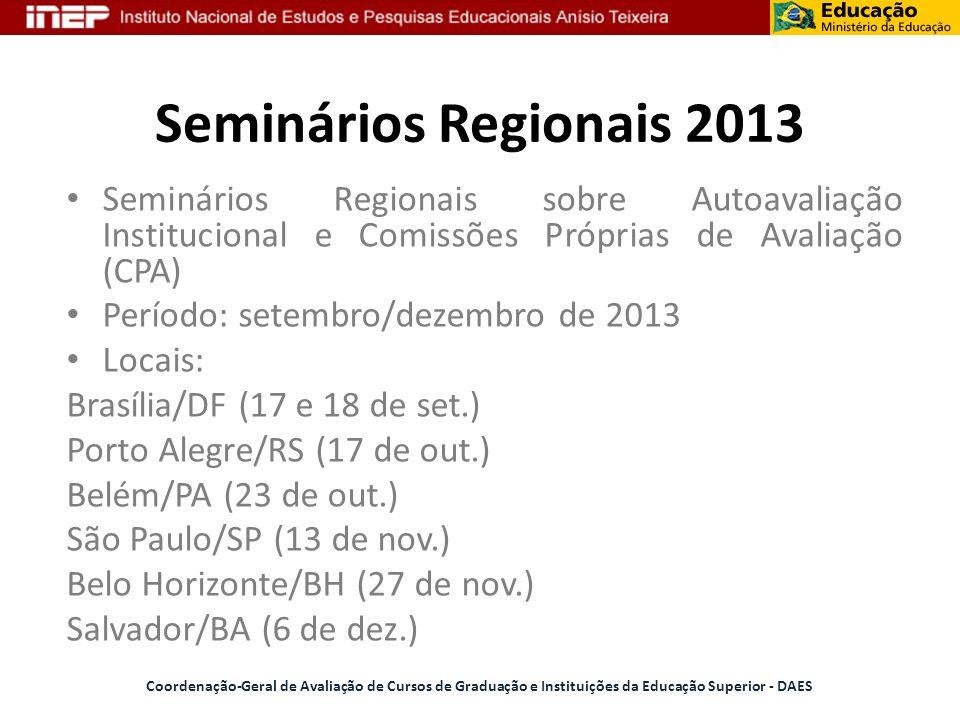 Seminários Regionais 2013 Seminários Regionais sobre Autoavaliação Institucional e Comissões Próprias de Avaliação (CPA) Período: setembro/dezembro de