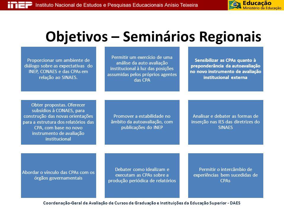 Objetivos – Seminários Regionais Coordenação-Geral de Avaliação de Cursos de Graduação e Instituições da Educação Superior - DAES Proporcionar um ambi