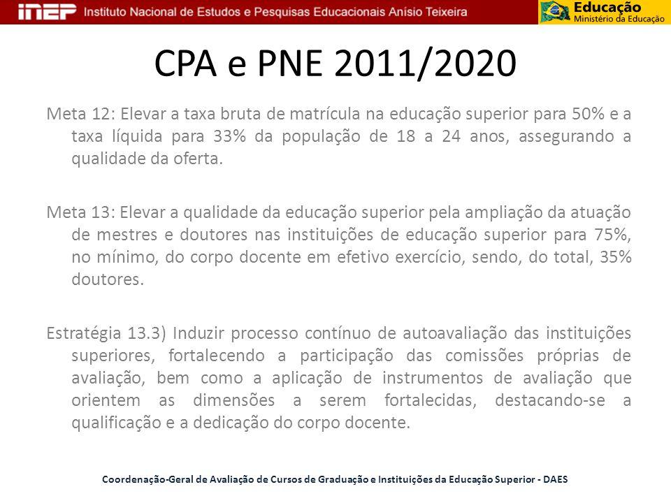CPA e PNE 2011/2020 Meta 12: Elevar a taxa bruta de matrícula na educação superior para 50% e a taxa líquida para 33% da população de 18 a 24 anos, as
