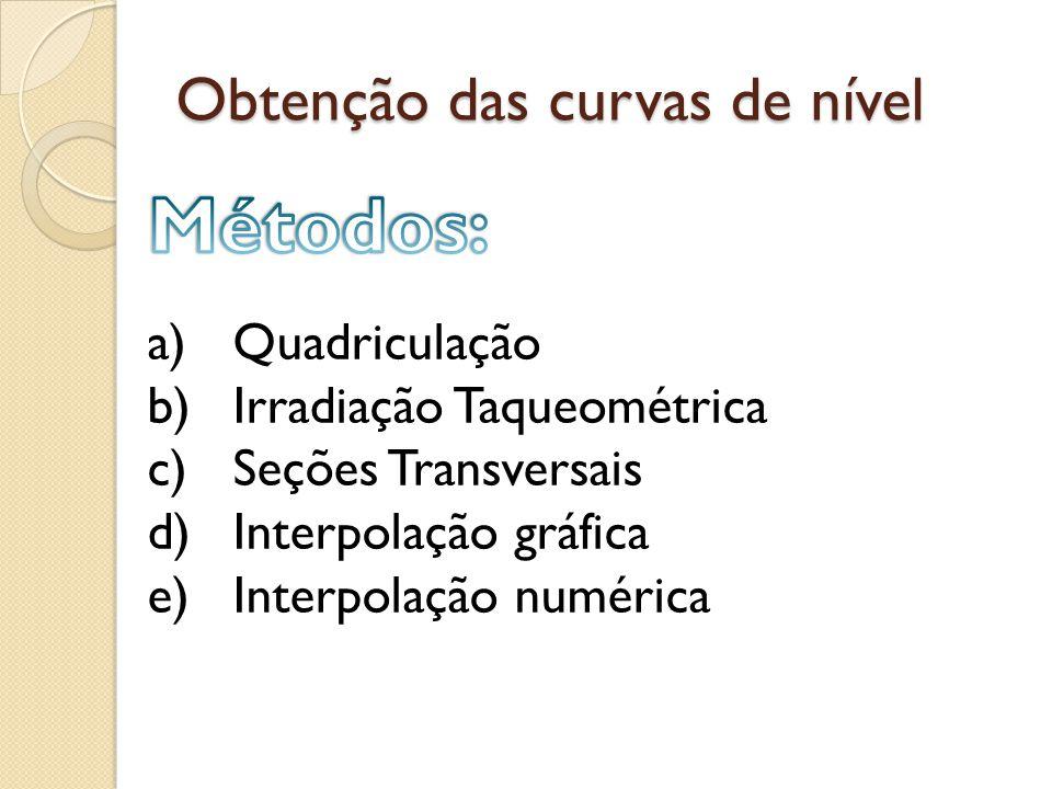 Obtenção das curvas de nível a)Quadriculação b)Irradiação Taqueométrica c)Seções Transversais d)Interpolação gráfica e)Interpolação numérica