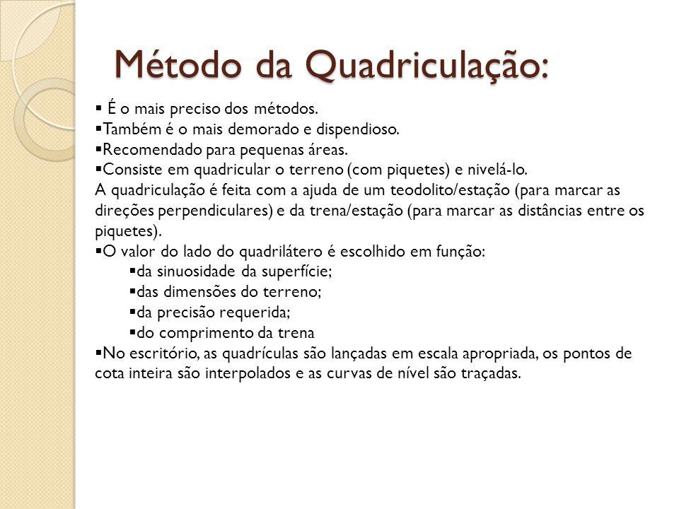 Método da Quadriculação: É o mais preciso dos métodos. Também é o mais demorado e dispendioso. Recomendado para pequenas áreas. Consiste em quadricula