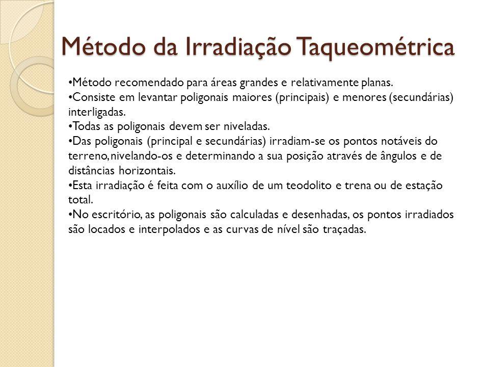 Método da Irradiação Taqueométrica Método recomendado para áreas grandes e relativamente planas. Consiste em levantar poligonais maiores (principais)