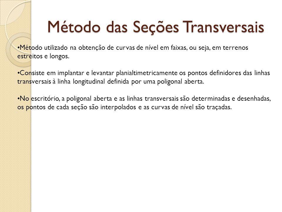 Método das Seções Transversais Método utilizado na obtenção de curvas de nível em faixas, ou seja, em terrenos estreitos e longos. Consiste em implant