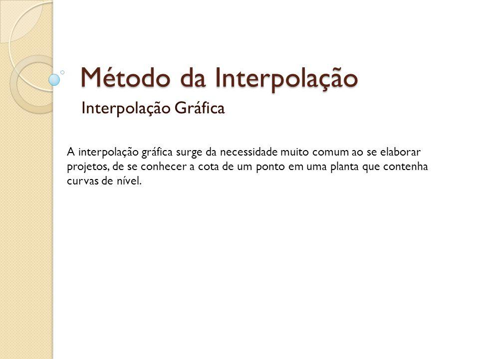 Método da Interpolação Interpolação Gráfica A interpolação gráfica surge da necessidade muito comum ao se elaborar projetos, de se conhecer a cota de