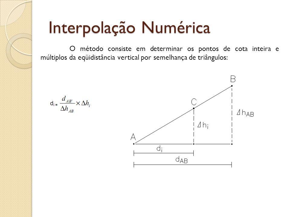 Interpolação Numérica O método consiste em determinar os pontos de cota inteira e múltiplos da eqüidistância vertical por semelhança de triângulos: