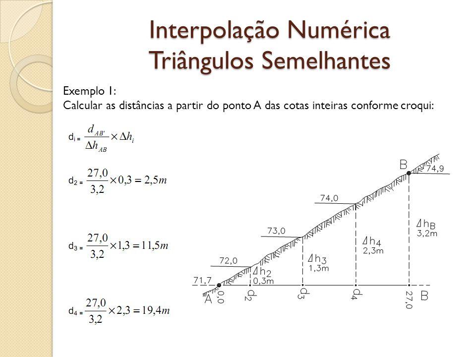Interpolação Numérica Triângulos Semelhantes Exemplo 1: Calcular as distâncias a partir do ponto A das cotas inteiras conforme croqui: