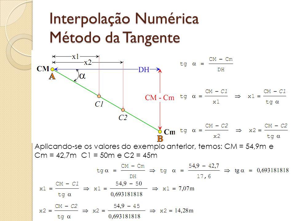 Interpolação Numérica Método da Tangente Aplicando-se os valores do exemplo anterior, temos: CM = 54,9m e Cm = 42,7m C1 = 50m e C2 = 45m