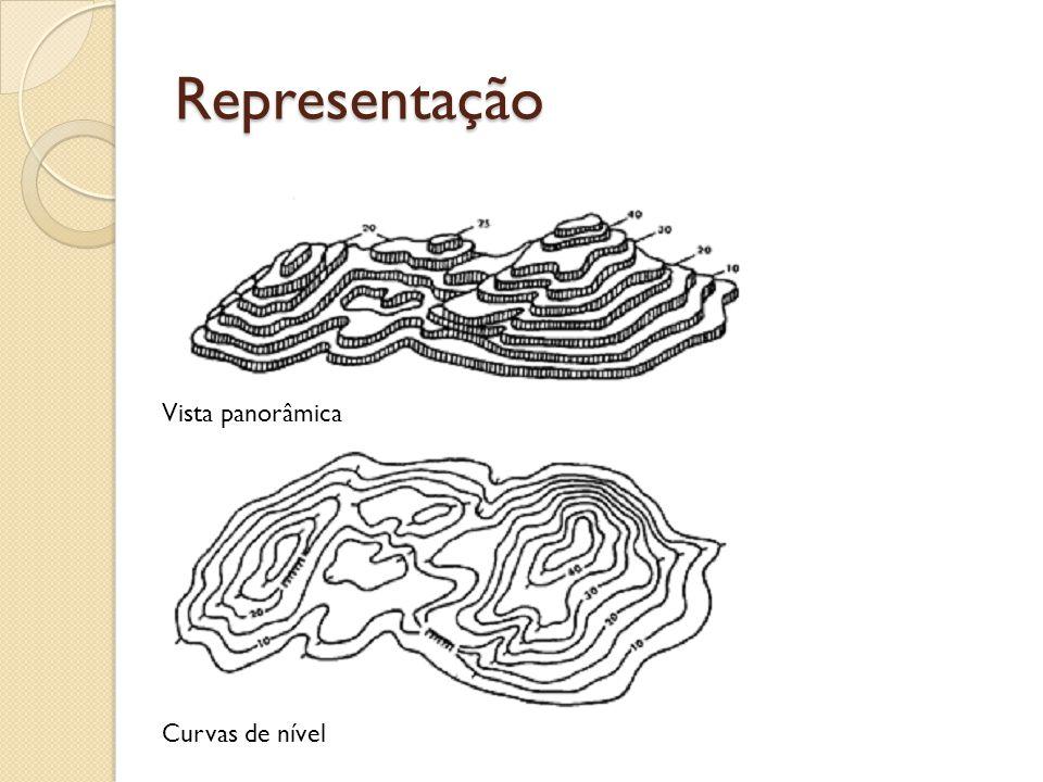 Representação Vista panorâmica Curvas de nível
