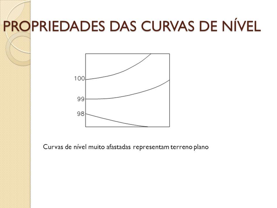 PROPRIEDADES DAS CURVAS DE NÍVEL Curvas de nível muito afastadas representam terreno plano