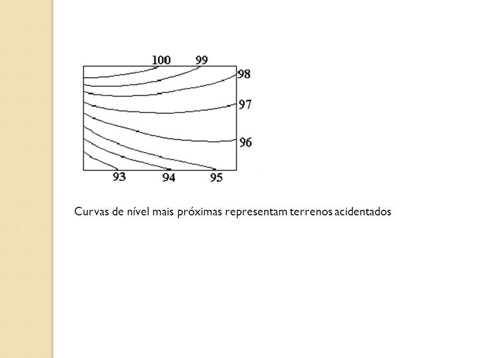 Método da Interpolação Interpolação Gráfica A interpolação gráfica surge da necessidade muito comum ao se elaborar projetos, de se conhecer a cota de um ponto em uma planta que contenha curvas de nível.