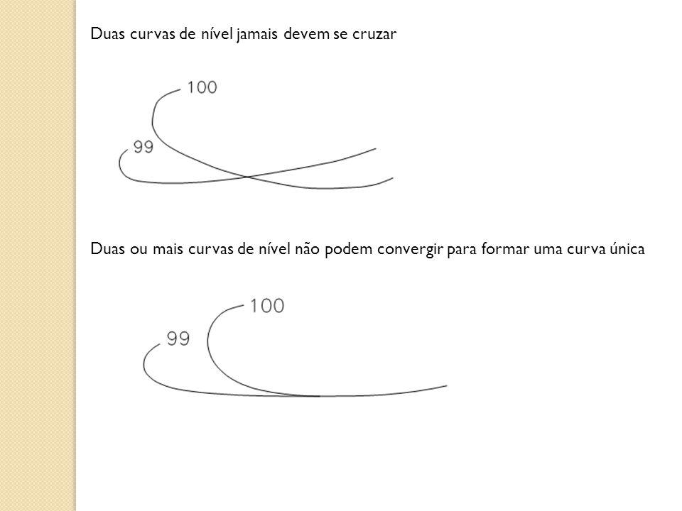 Duas curvas de nível jamais devem se cruzar Duas ou mais curvas de nível não podem convergir para formar uma curva única