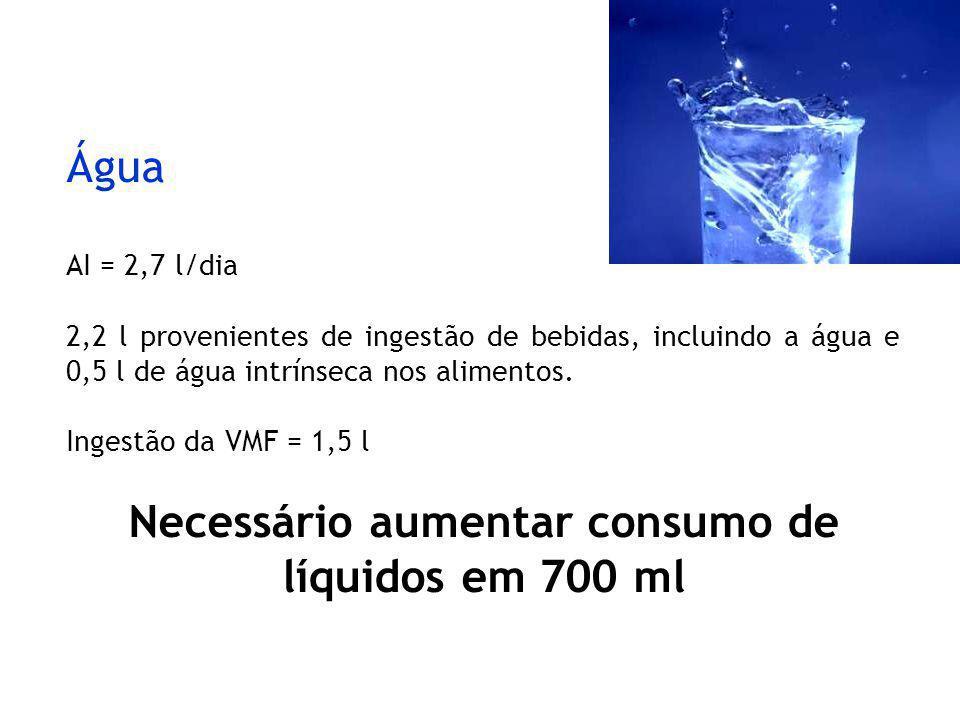Água AI = 2,7 l/dia 2,2 l provenientes de ingestão de bebidas, incluindo a água e 0,5 l de água intrínseca nos alimentos.