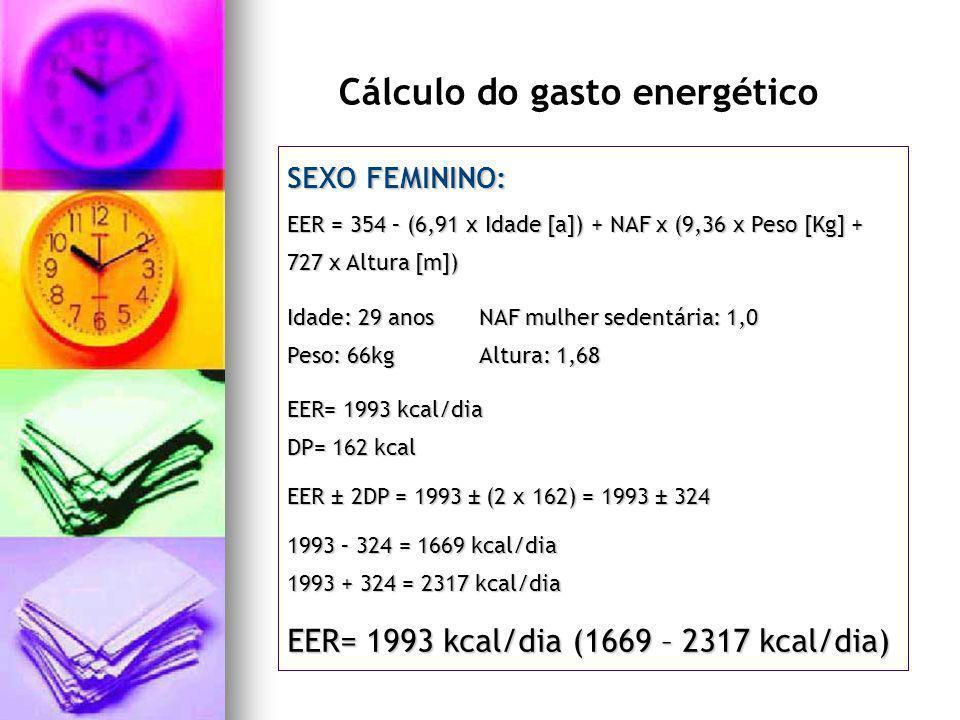 SEXO FEMININO: EER = 354 – (6,91 x Idade [a]) + NAF x (9,36 x Peso [Kg] + 727 x Altura [m]) Idade: 29 anosNAF mulher sedentária: 1,0 Peso: 66kgAltura: 1,68 EER= 1993 kcal/dia DP= 162 kcal EER ± 2DP = 1993 ± (2 x 162) = 1993 ± 324 1993 – 324 = 1669 kcal/dia 1993 + 324 = 2317 kcal/dia EER= 1993 kcal/dia (1669 – 2317 kcal/dia) Cálculo do gasto energético