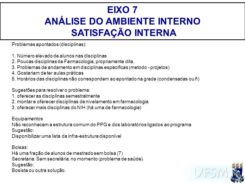 UFSM EIXO 7 ANÁLISE DO AMBIENTE INTERNO SATISFAÇÃO INTERNA Problemas apontados (disciplinas): 1.