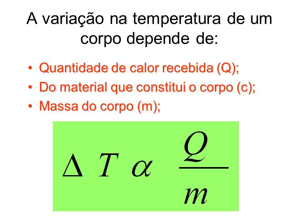 A variação na temperatura de um corpo depende de: Quantidade de calor recebida (Q);Quantidade de calor recebida (Q); Do material que constitui o corpo