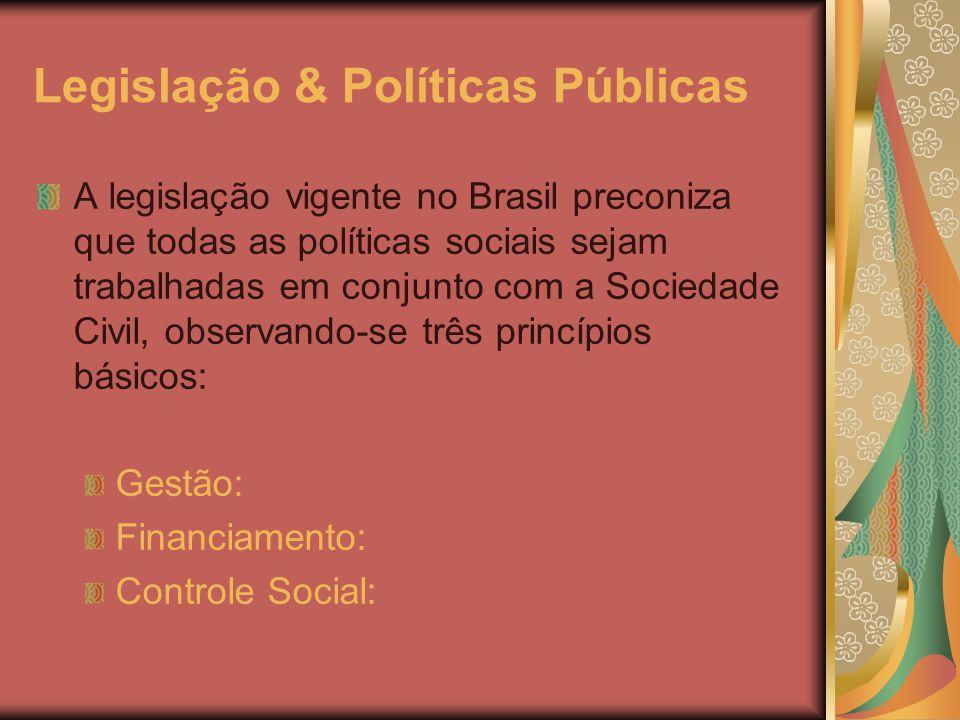 Legislação & Políticas Públicas A legislação vigente no Brasil preconiza que todas as políticas sociais sejam trabalhadas em conjunto com a Sociedade